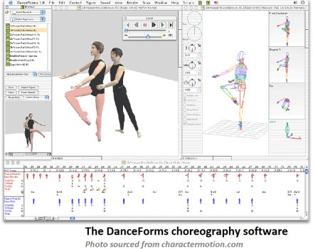 dance software